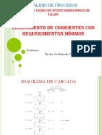 Sintesis de RIC Cruzamiento de Corrientes