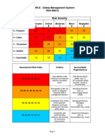 Sample Risk Matrix