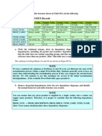 Using the INVOICE Table Structure Shown in Table P6