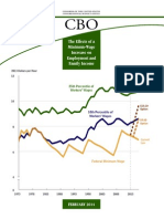 United States Congressional Budget Office (CBO) Report