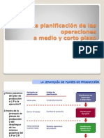 Jerarquia Planes de Produccion v3- APUNTE Anne