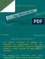 D Factorial 2k