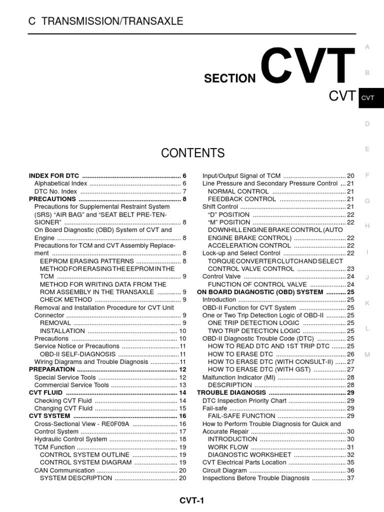 Nissan Murano CVT   Airbag   Transmission (Mechanics)
