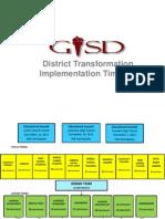 strategic plan board presentation april 22