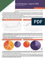 Economic Outlook and Indicators - Trade With Ukraine - I Quarter 2014