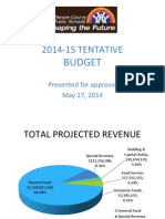 2014-15 JCPS Budget Explained