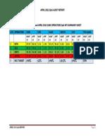 Standards-QoS-201204 GSM Operator KPIs