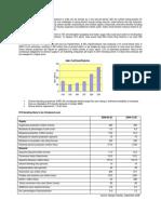 1-Indian Ethanol Production