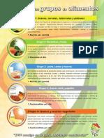 EL TROMPO DE LOS ALIMENTOS.pdf