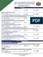 Oferta de Becas Directas 23-05-14