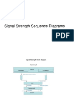 Signal Strength Sequence Diagrams