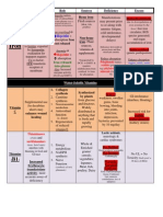 Vitamin Chart.2