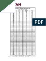 LP32 TABLA DE TORQUES (1).pdf