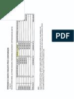 Rfp02440 Finalist Envision Response
