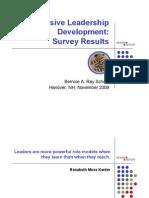 ILD Survey Charts