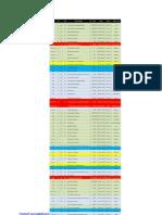 sorted spreadsheet