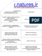 First Aid Ch 13 Neurology Flashcards
