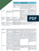 CUADRO MED TROPICAL.pdf