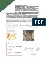 Civilización de Los Instrumentos de de La Quimica