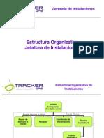 1. Estructura Organizativa (Jefatura de Instalaciones)