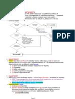 PRINTED- Sec. Reg. Outline - GW Prof. Gabaldon 2012 - Text Soderquist & Gabaldon