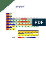 Automatizacin tabla periodicaxls urtaz Gallery