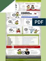 cc infographic