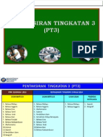 Pengoperasian PT3