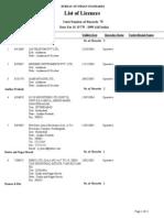 BIS 13779 Licensee