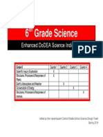 enhanced standards 6th grade final
