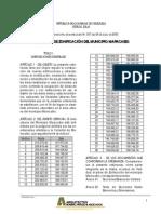 Ordenanzas de Maracaibo