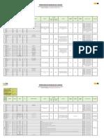 Resumen de Ubicación de Maquinaria Empresa Vialsur (19-25)-05-2014