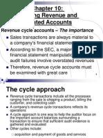 Audit Revenue Test