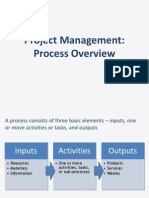 Project Management - Process