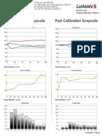 Vizio E550i-B2 CNET Review Calibration Results
