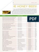 Products Containing Neonicotinoids