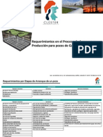 Requerimientos Para Producción de Gas Shale