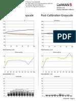 Vizio E420i-B0 CNET Review Calibration Results