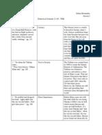 dialecticaljournals21-40-tkr