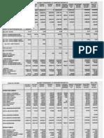 2014-14 Budget Proposal