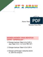 Pelat 2 Arah