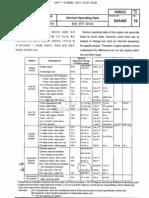 SH416-Normal Operating Data