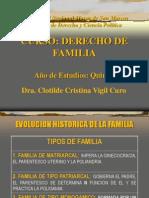 Materailes de Enseñanza Derecho de Familia Dra Vigil Curo