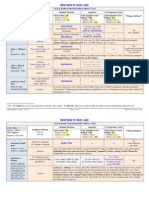 Birther Scorecard & String Cite