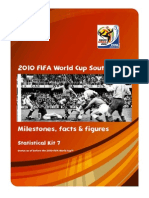 FIFA World Cup Milestones, Facts & Figures