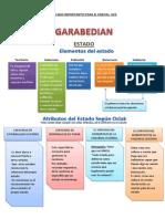 PUNTOS MAS IMPORTANTES PARA EL PARCIAL  ISCE - GARABEDIAN + ROMERO