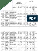 Geografie-lucrari Grad Didactic I