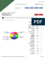 dosimetry - clinical practicum 1 comp eval