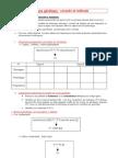 Term S Partie B Fiche méthode analyse génétique