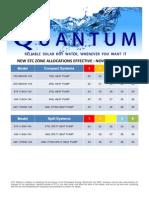 Quantum STC Guide April 2013